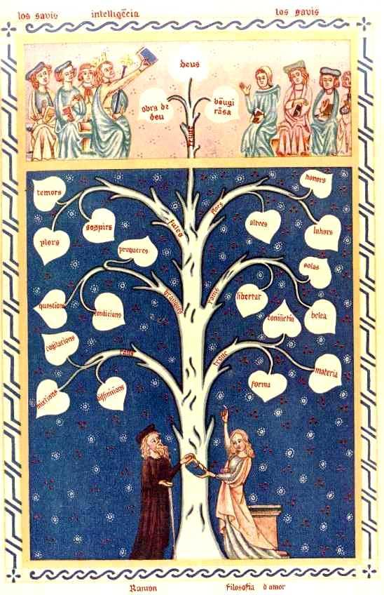 Árbol del Amor-llull